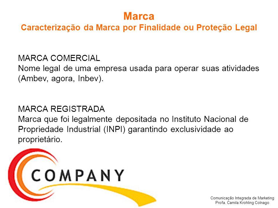 Comunicação Integrada de Marketing Profa. Camila Krohling Colnago Marca Caracterização da Marca por Finalidade ou Proteção Legal MARCA COMERCIAL Nome
