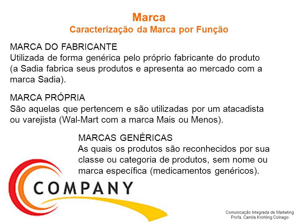 Comunicação Integrada de Marketing Profa. Camila Krohling Colnago Marca Caracterização da Marca por Função MARCA DO FABRICANTE Utilizada de forma gené