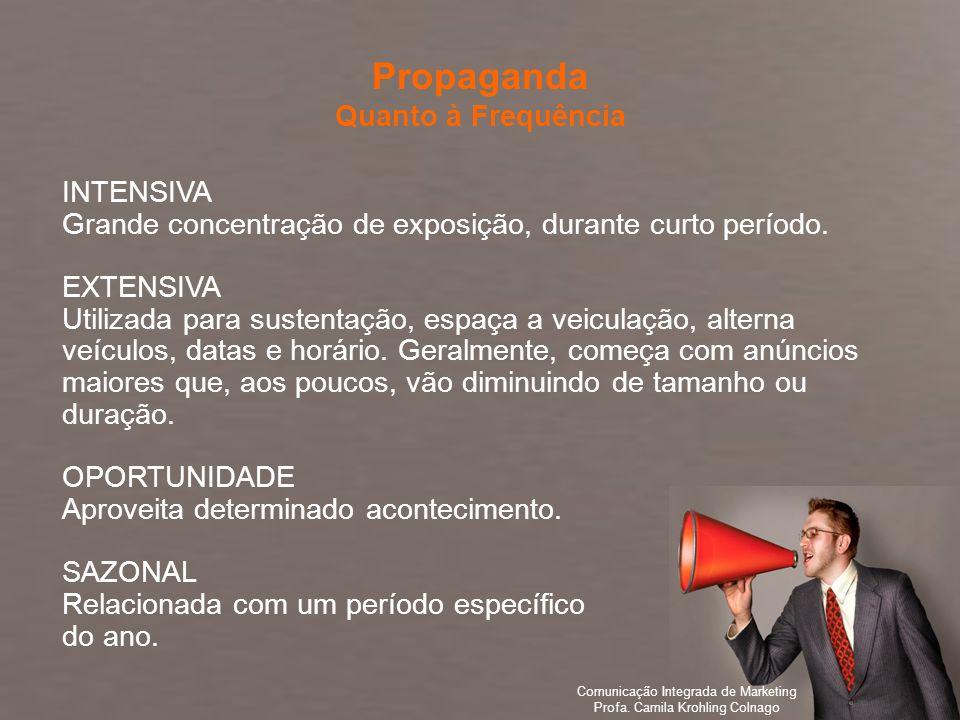 Comunicação Integrada de Marketing Profa. Camila Krohling Colnago INTENSIVA Grande concentração de exposição, durante curto período. EXTENSIVA Utiliza