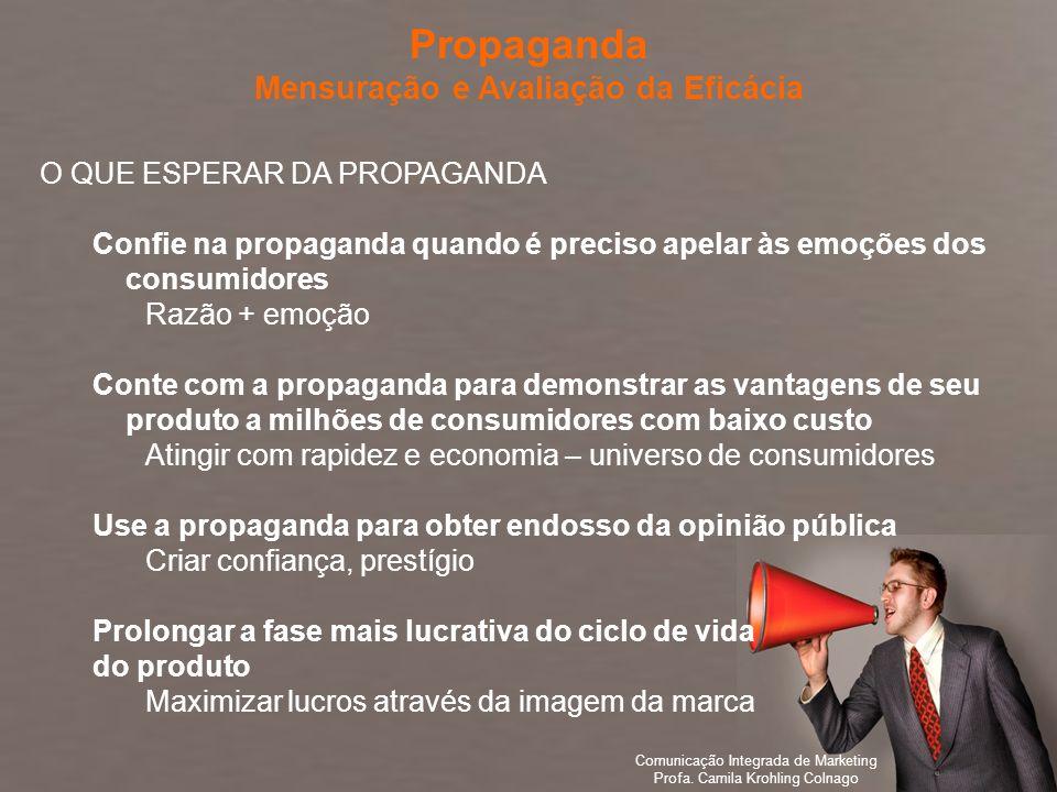 Comunicação Integrada de Marketing Profa. Camila Krohling Colnago Propaganda Mensuração e Avaliação da Eficácia Comunicação Integrada de Marketing Pro