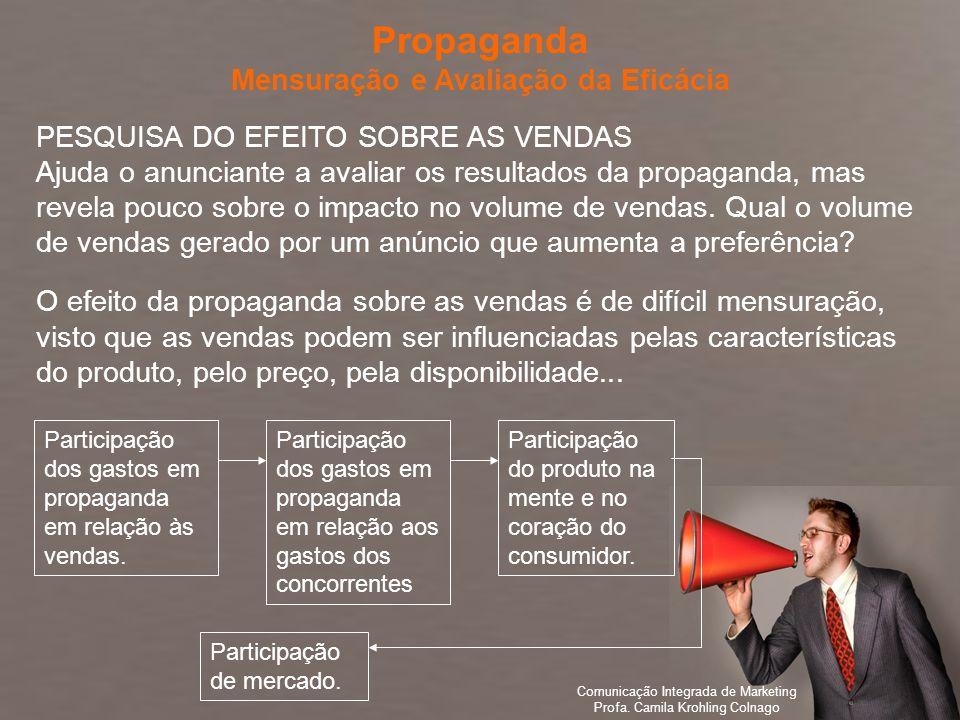 Comunicação Integrada de Marketing Profa. Camila Krohling Colnago PESQUISA DO EFEITO SOBRE AS VENDAS Ajuda o anunciante a avaliar os resultados da pro