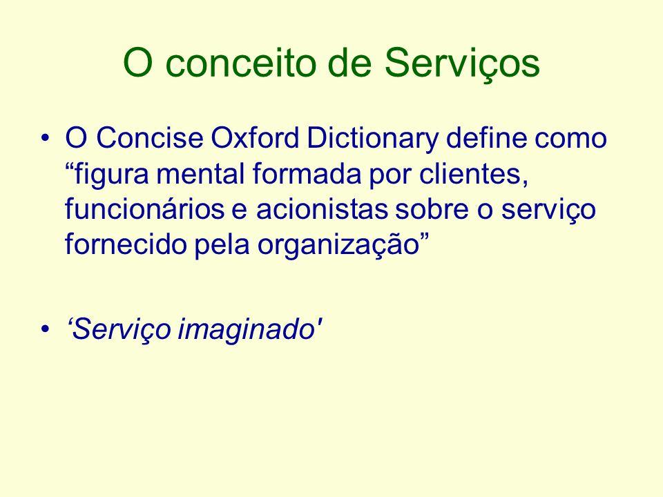 Cultura Organizacional X Serviços 2.