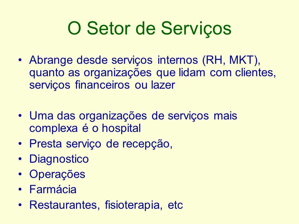 Operações de Serviços São os processos e recursos que criam e entregam o serviço ao cliente Há serviços tanto no business-to-business quanto no business-to-consumer Call center Bancos taxi