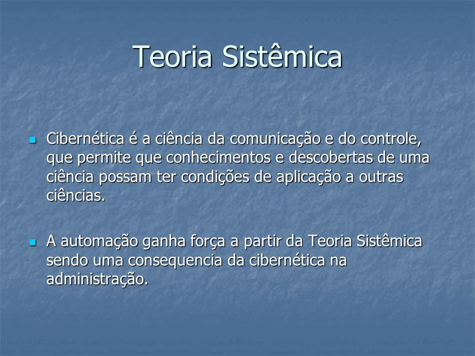 Teoria Sistêmica Cibernética é a ciência da comunicação e do controle, que permite que conhecimentos e descobertas de uma ciência possam ter condições