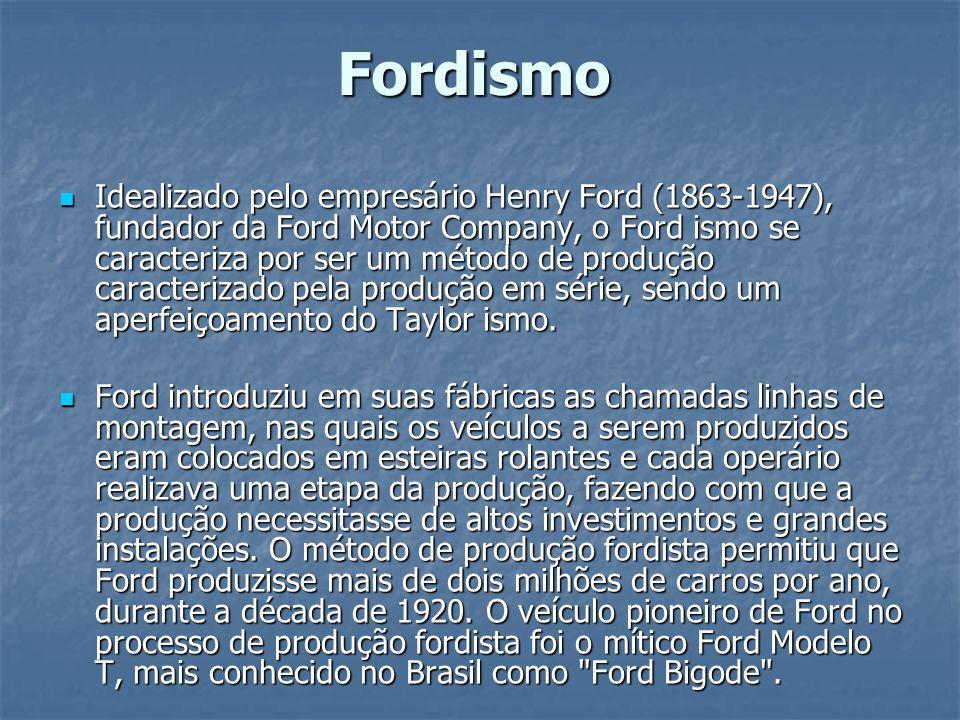 Fordismo Idealizado pelo empresário Henry Ford (1863-1947), fundador da Ford Motor Company, o Ford ismo se caracteriza por ser um método de produção c