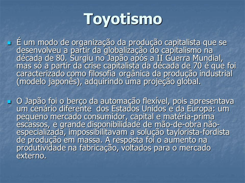 Toyotismo É um modo de organização da produção capitalista que se desenvolveu a partir da globalização do capitalismo na década de 80. Surgiu no Japão