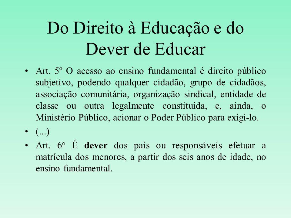 Do Direito à Educação e do Dever de Educar Art. 5º O acesso ao ensino fundamental é direito público subjetivo, podendo qualquer cidadão, grupo de cida