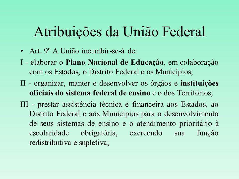 Atribuições da União Federal Art. 9º A União incumbir-se-á de: I - elaborar o Plano Nacional de Educação, em colaboração com os Estados, o Distrito Fe