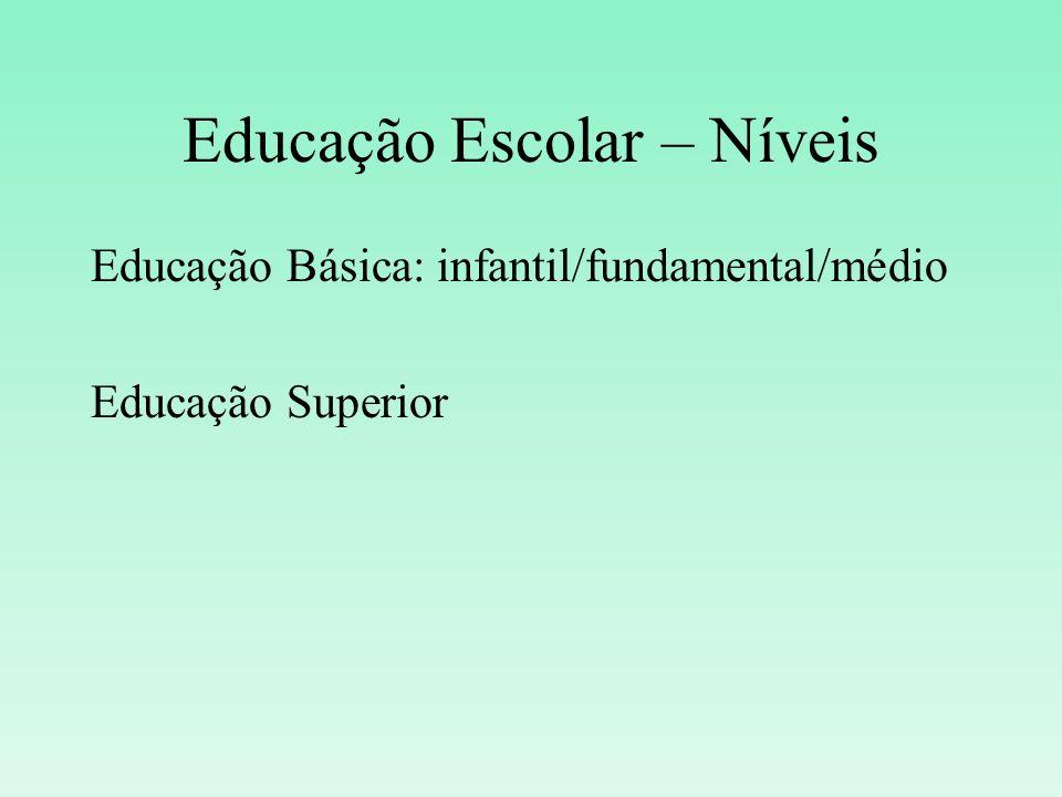 Educação Escolar – Níveis Educação Básica: infantil/fundamental/médio Educação Superior