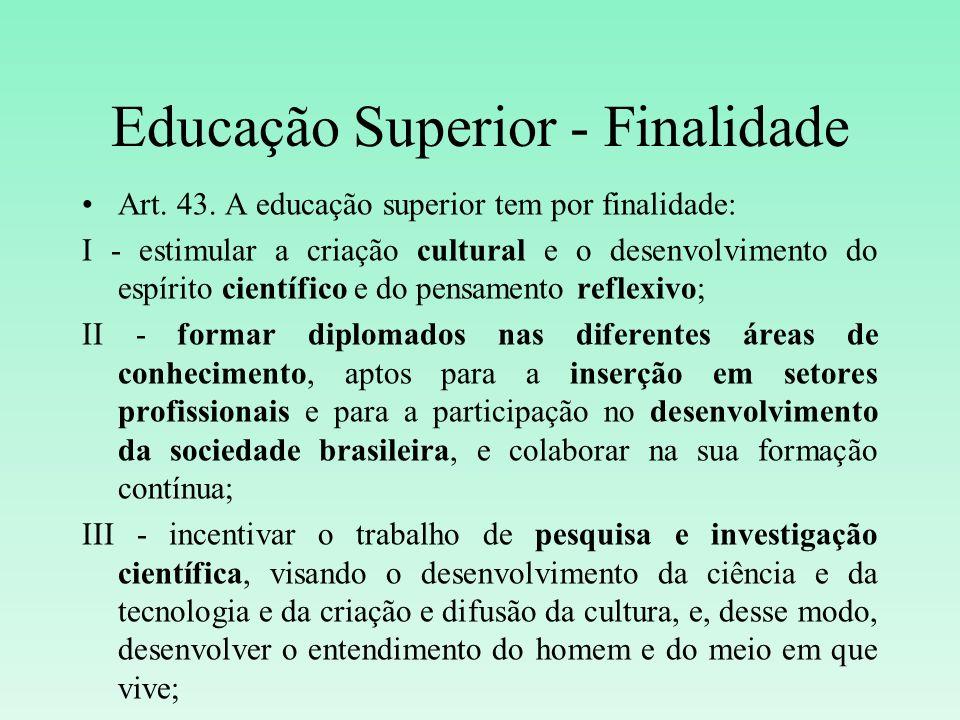 Educação Superior - Finalidade Art. 43. A educação superior tem por finalidade: I - estimular a criação cultural e o desenvolvimento do espírito cient