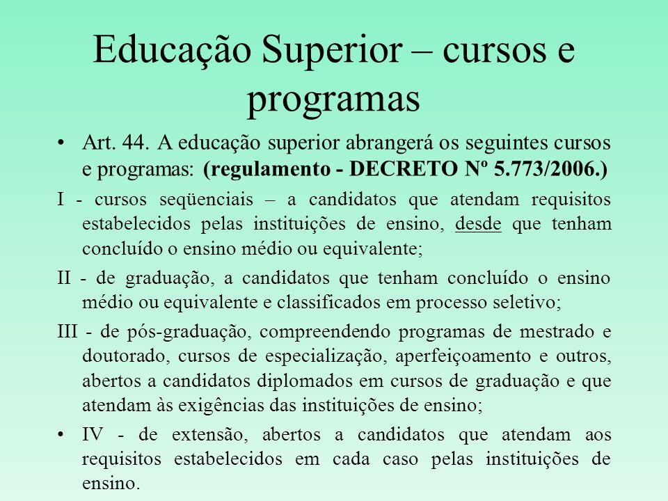 Educação Superior – cursos e programas Art. 44. A educação superior abrangerá os seguintes cursos e programas: (regulamento - DECRETO Nº 5.773/2006.)