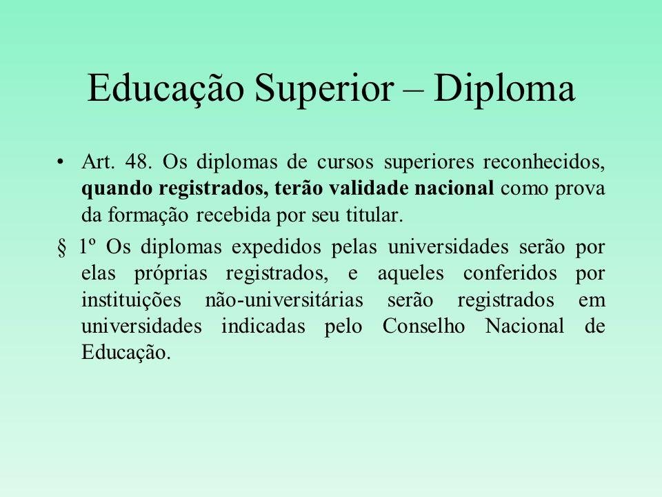 Educação Superior – Diploma Art. 48. Os diplomas de cursos superiores reconhecidos, quando registrados, terão validade nacional como prova da formação