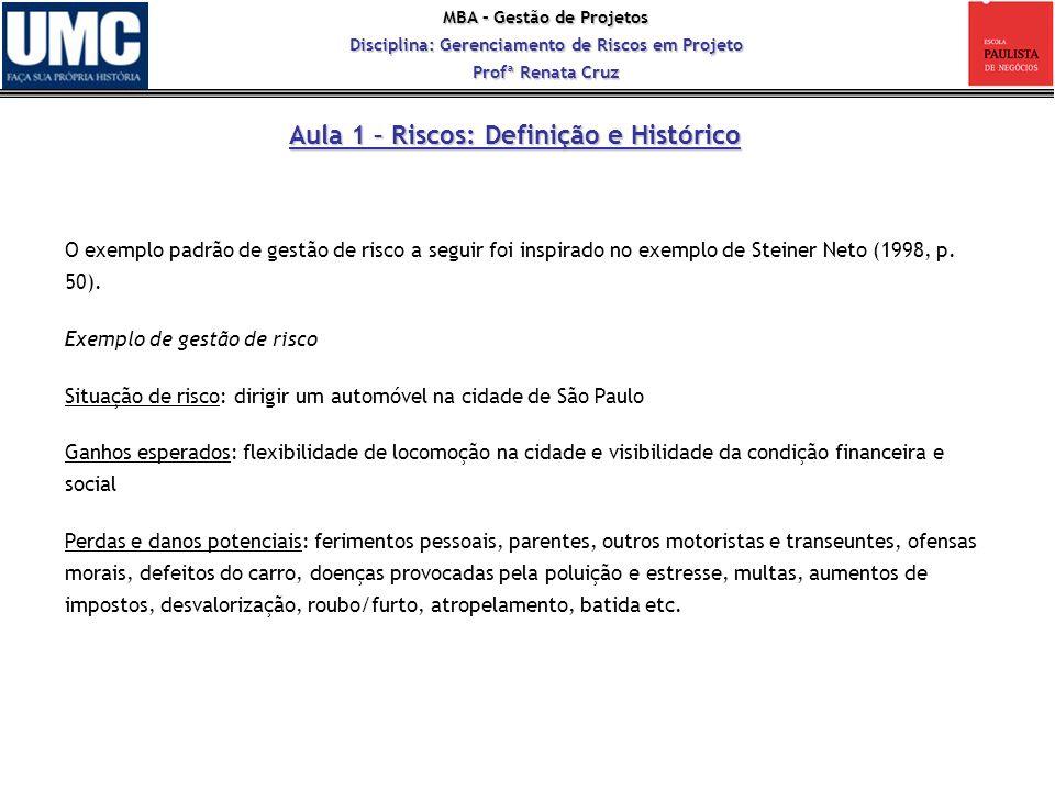 MBA – Gestão de Projetos Disciplina: Gerenciamento de Riscos em Projeto Profª Renata Cruz Fonte: adaptado de Steiner Neto (1998, p.