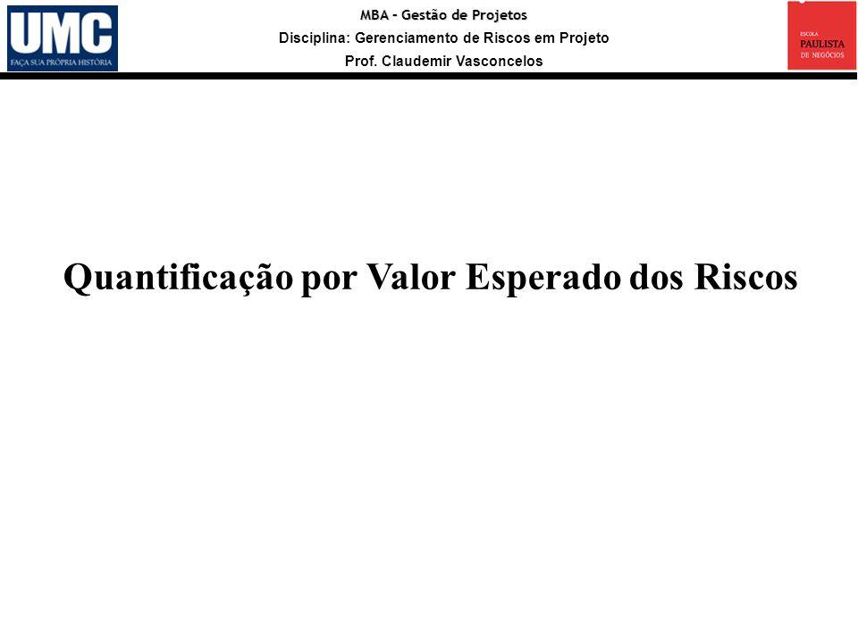 MBA – Gestão de Projetos Disciplina: Gerenciamento de Riscos em Projeto Prof. Claudemir Vasconcelos Quantificação por Valor Esperado dos Riscos