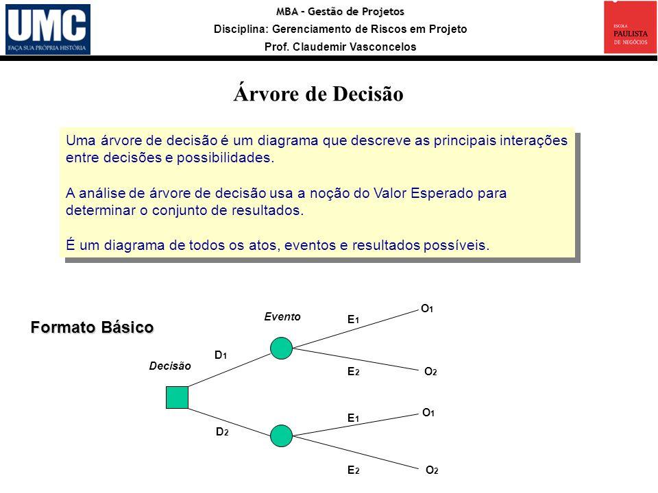 MBA – Gestão de Projetos Disciplina: Gerenciamento de Riscos em Projeto Prof. Claudemir Vasconcelos Árvore de Decisão Uma árvore de decisão é um diagr