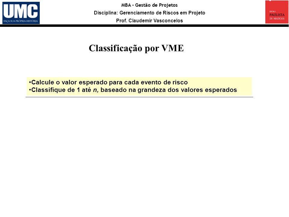 MBA – Gestão de Projetos Disciplina: Gerenciamento de Riscos em Projeto Prof. Claudemir Vasconcelos Classificação por VME Calcule o valor esperado par