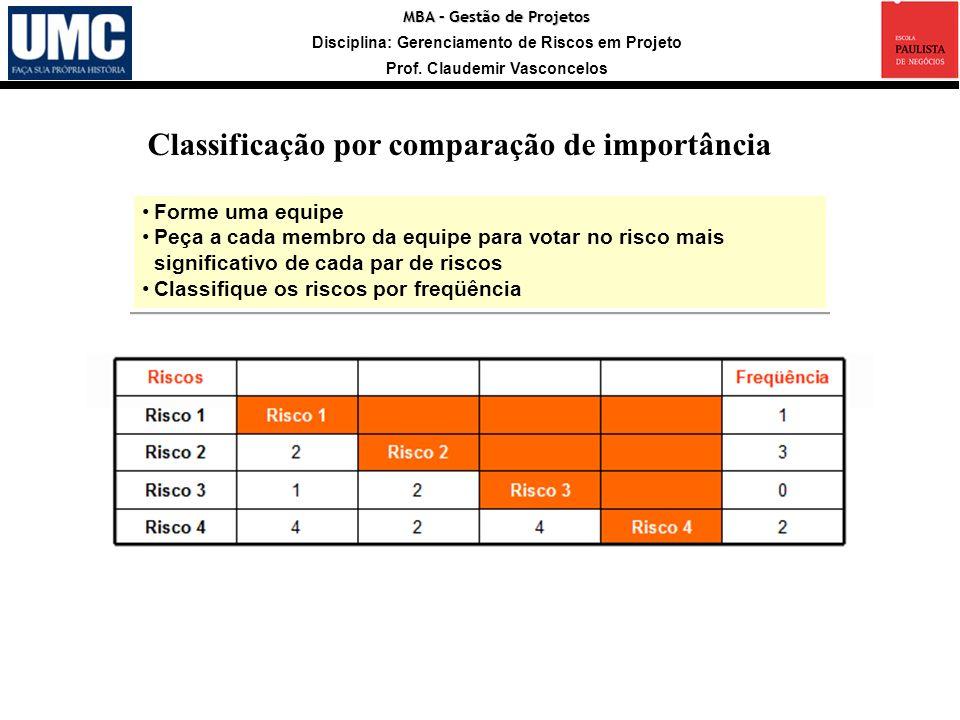 MBA – Gestão de Projetos Disciplina: Gerenciamento de Riscos em Projeto Prof. Claudemir Vasconcelos Classificação por comparação de importância Forme