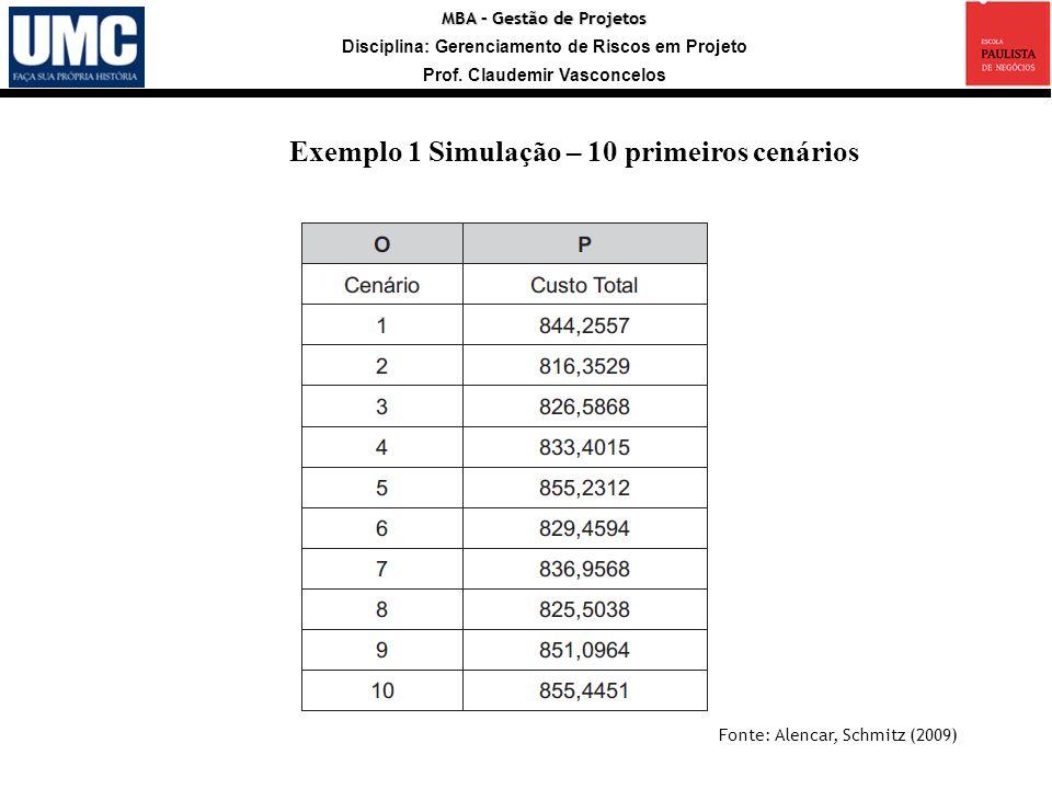 MBA – Gestão de Projetos Disciplina: Gerenciamento de Riscos em Projeto Prof. Claudemir Vasconcelos Exemplo 1 Simulação – 10 primeiros cenários Fonte: