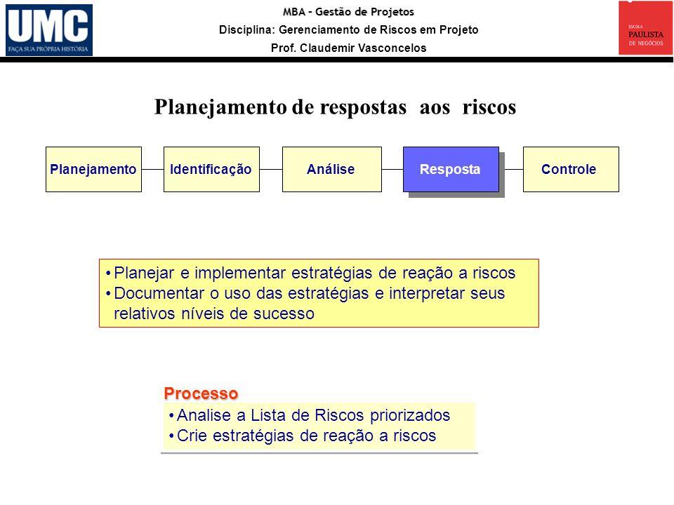 MBA – Gestão de Projetos Disciplina: Gerenciamento de Riscos em Projeto Prof. Claudemir Vasconcelos Planejamento de respostas aos riscos Planejar e im