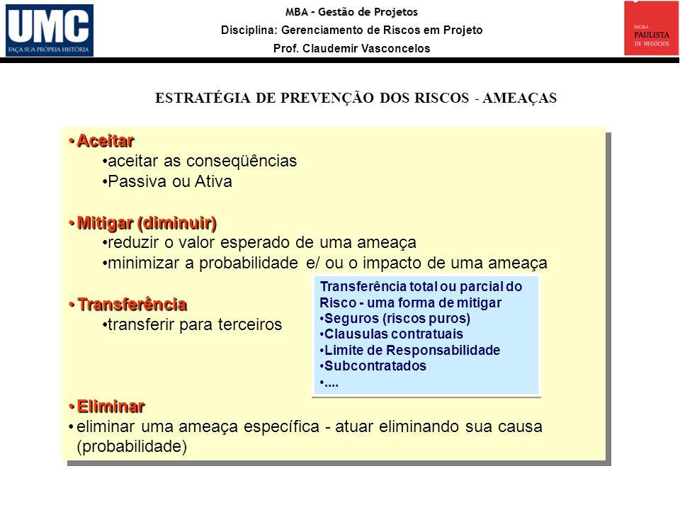MBA – Gestão de Projetos Disciplina: Gerenciamento de Riscos em Projeto Prof. Claudemir Vasconcelos AceitarAceitar aceitar as conseqüências Passiva ou