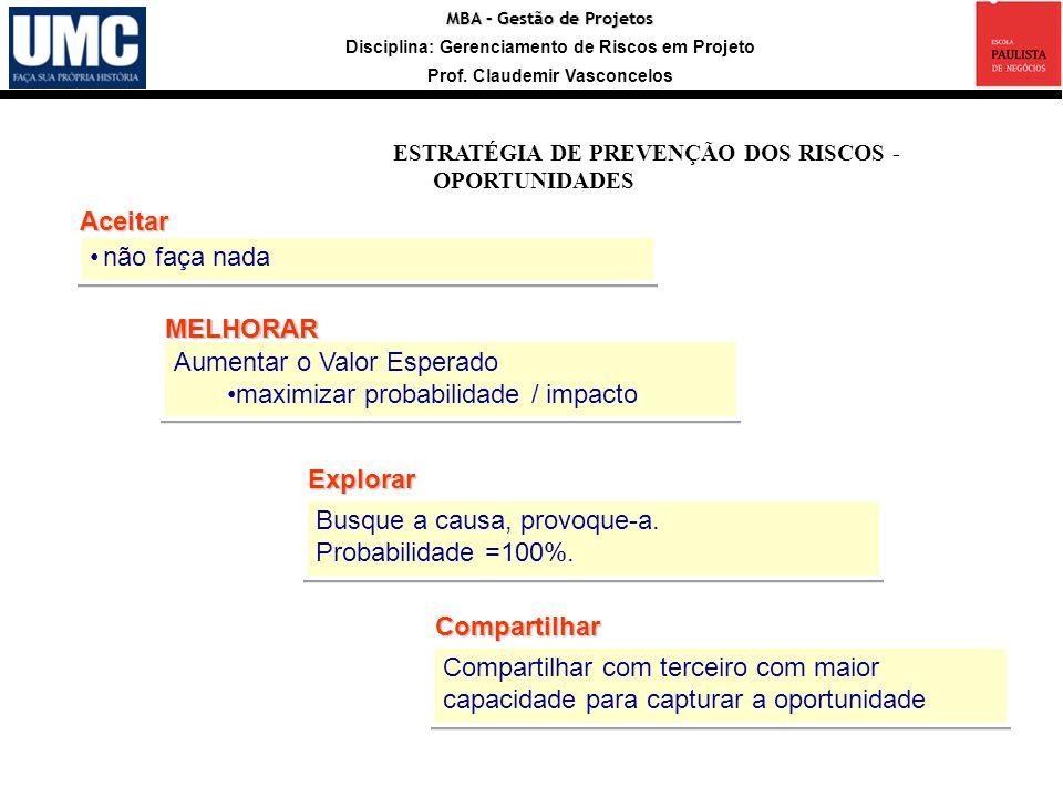MBA – Gestão de Projetos Disciplina: Gerenciamento de Riscos em Projeto Prof. Claudemir Vasconcelos ESTRATÉGIA DE PREVENÇÃO DOS RISCOS - OPORTUNIDADES