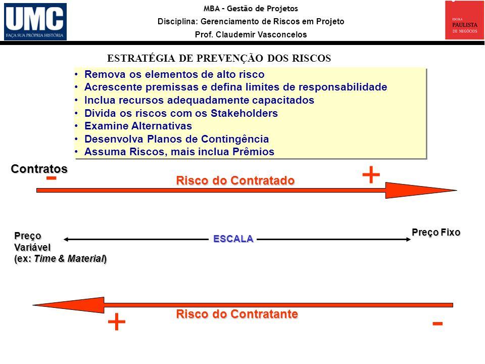 MBA – Gestão de Projetos Disciplina: Gerenciamento de Riscos em Projeto Prof. Claudemir Vasconcelos Remova os elementos de alto risco Acrescente premi