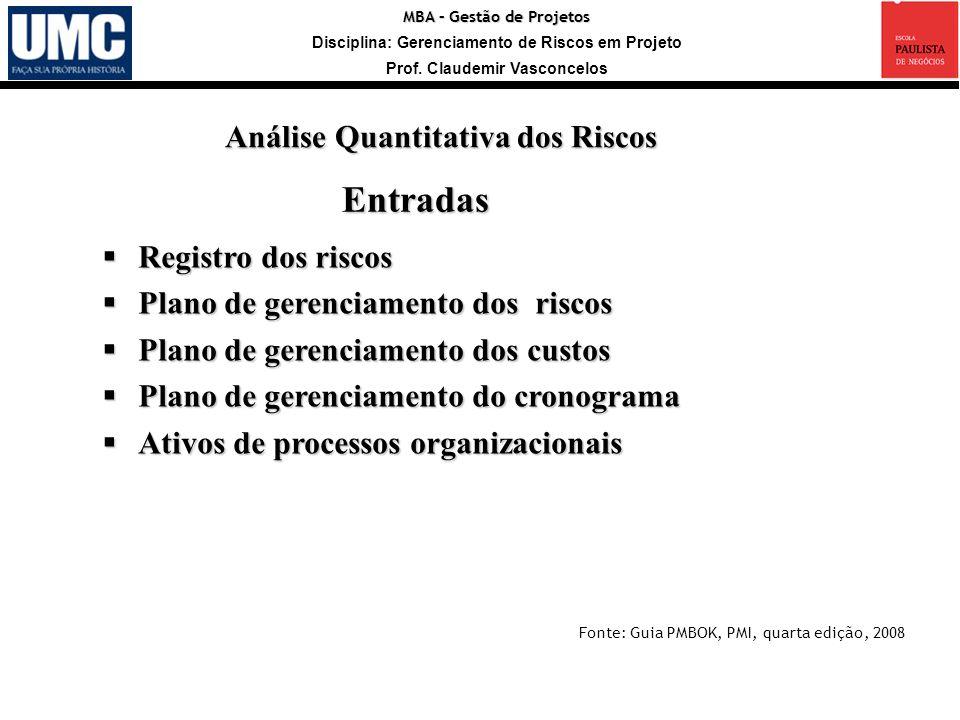 MBA – Gestão de Projetos Disciplina: Gerenciamento de Riscos em Projeto Prof. Claudemir Vasconcelos Registro dos riscos Registro dos riscos Plano de g