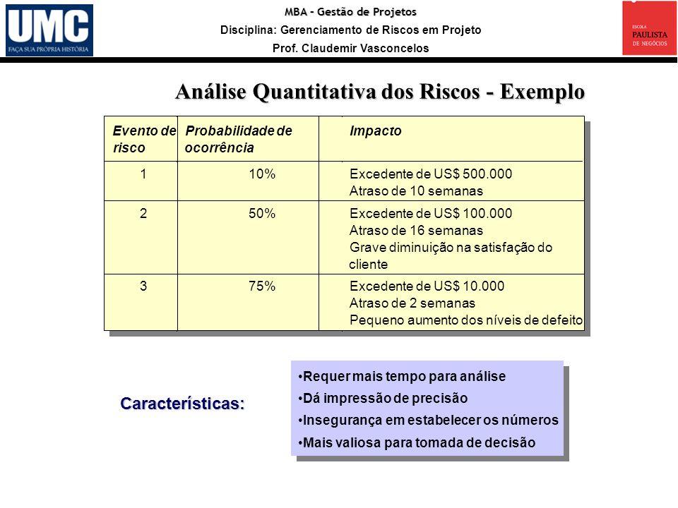 MBA – Gestão de Projetos Disciplina: Gerenciamento de Riscos em Projeto Prof. Claudemir Vasconcelos Evento de risco Probabilidade de ocorrência Impact