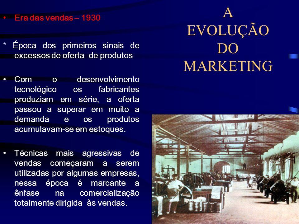 A EVOLUÇÃO DO MARKETING Era do produto Os consumidores estavam ansiosos por produtos e serviços. Empresa acreditavam que as vendas e a satisfação do c