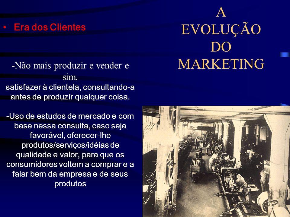 A EVOLUÇÃO DO MARKETING Era das vendas – 1930 * Época dos primeiros sinais de excessos de oferta de produtos Com o desenvolvimento tecnológico os fabr