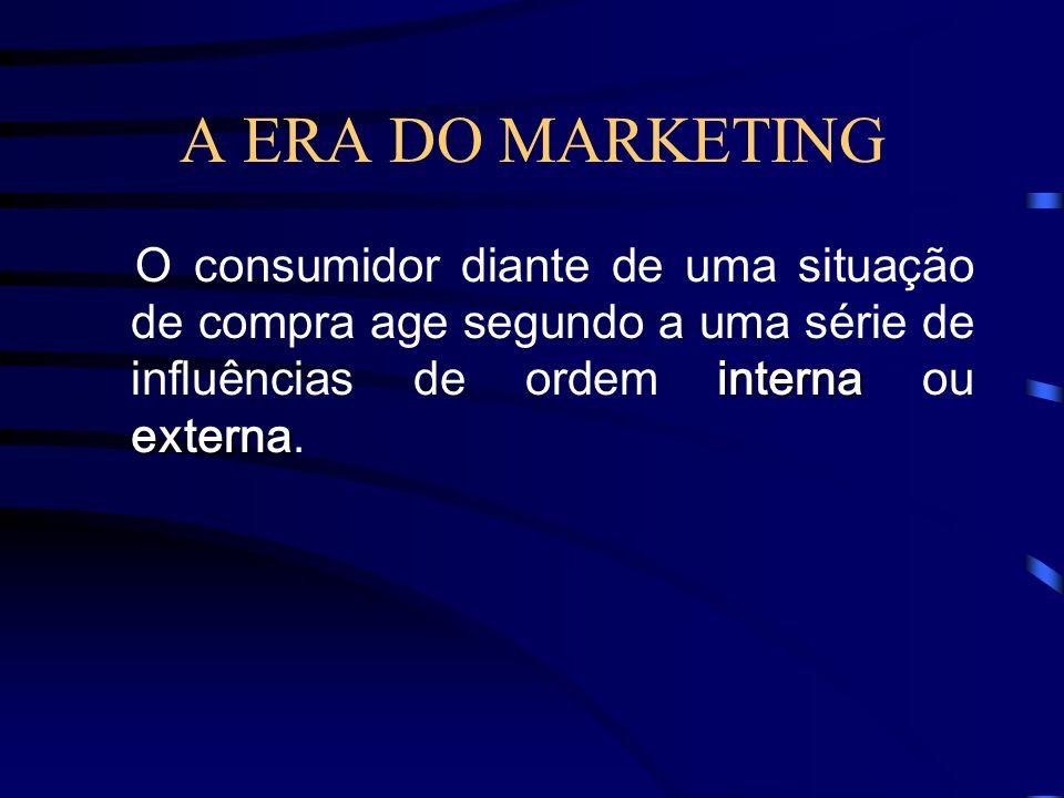 A ERA DO MARKETING Definição de marketing. (Atualmente) Marketing é a área do conhecimento que engloba todas as atividades concernentes às relações de