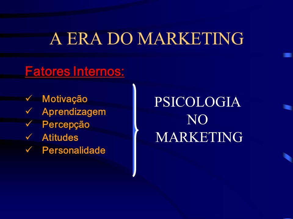 A ERA DO MARKETING interna externa O consumidor diante de uma situação de compra age segundo a uma série de influências de ordem interna ou externa.