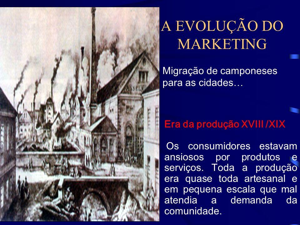 Era da produção XVIII /XIX Os consumidores estavam ansiosos por produtos e serviços.