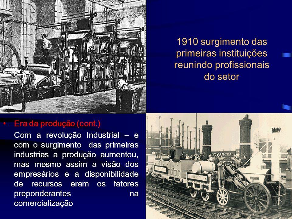 Era da produção XVIII /XIX Os consumidores estavam ansiosos por produtos e serviços. Toda a produção era quase toda artesanal e em pequena escala que