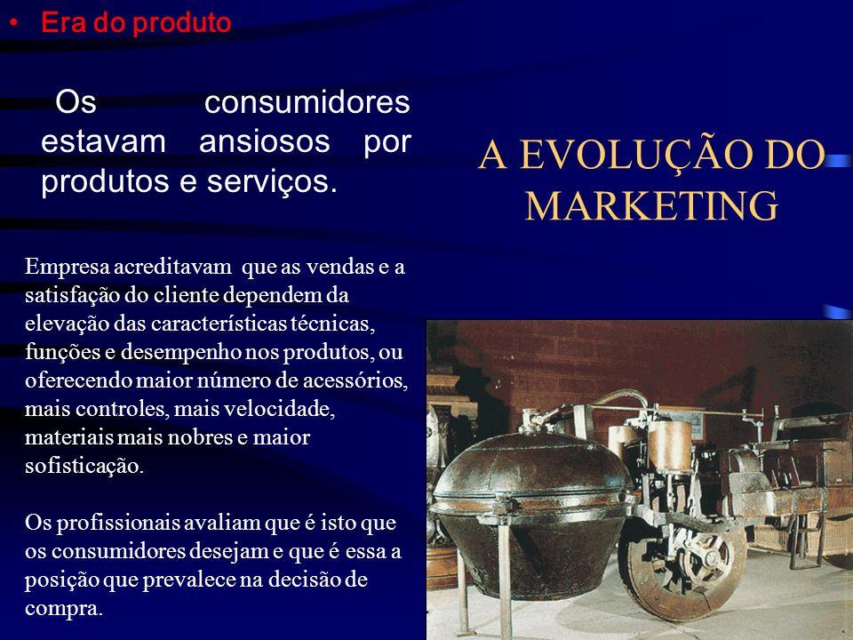 A EVOLUÇÃO DO MARKETING Era do produto Os consumidores estavam ansiosos por produtos e serviços.