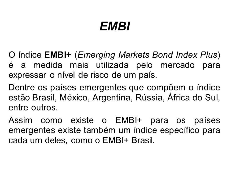 EMBI O índice EMBI+ (Emerging Markets Bond Index Plus) é a medida mais utilizada pelo mercado para expressar o nível de risco de um país. Dentre os pa