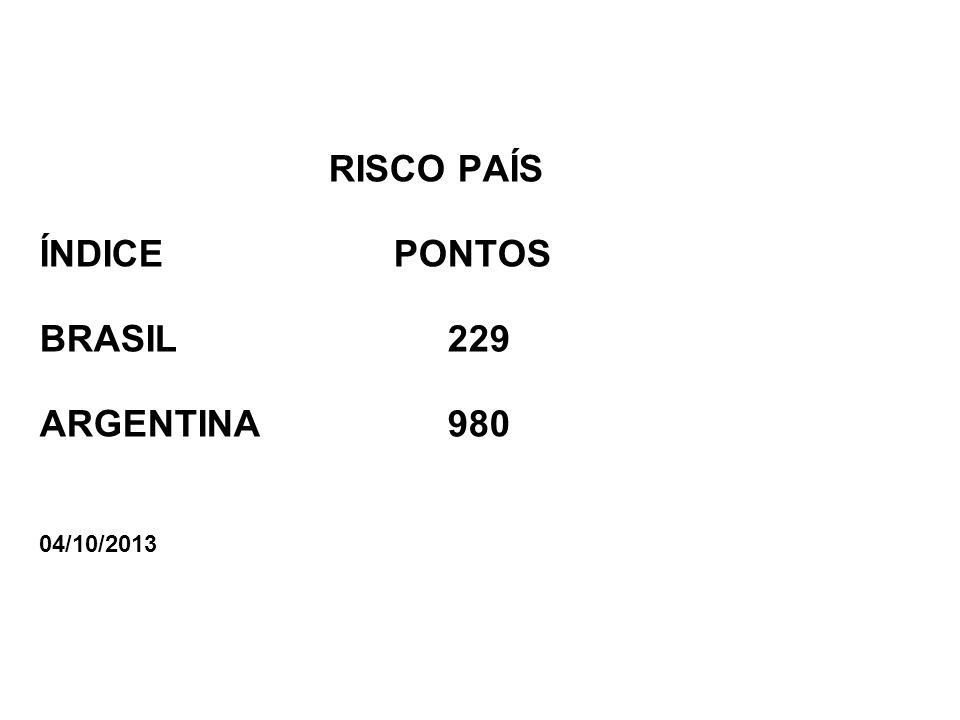 RISCO PAÍS ÍNDICE PONTOS BRASIL 229 ARGENTINA 980 04/10/2013