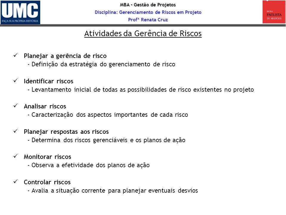 MBA – Gestão de Projetos Disciplina: Gerenciamento de Riscos em Projeto Profª Renata Cruz Atividades da Gerência de Riscos Planejar a gerência de risc