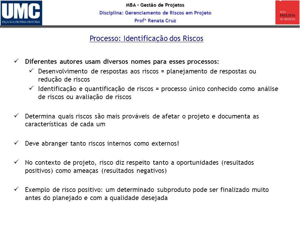 MBA – Gestão de Projetos Disciplina: Gerenciamento de Riscos em Projeto Profª Renata Cruz Diferentes autores usam diversos nomes para esses processos: