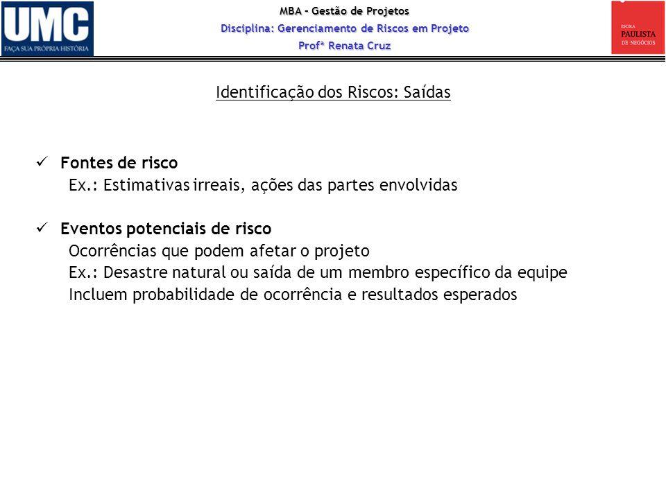 MBA – Gestão de Projetos Disciplina: Gerenciamento de Riscos em Projeto Profª Renata Cruz Identificação dos Riscos: Saídas Fontes de risco Ex.: Estima