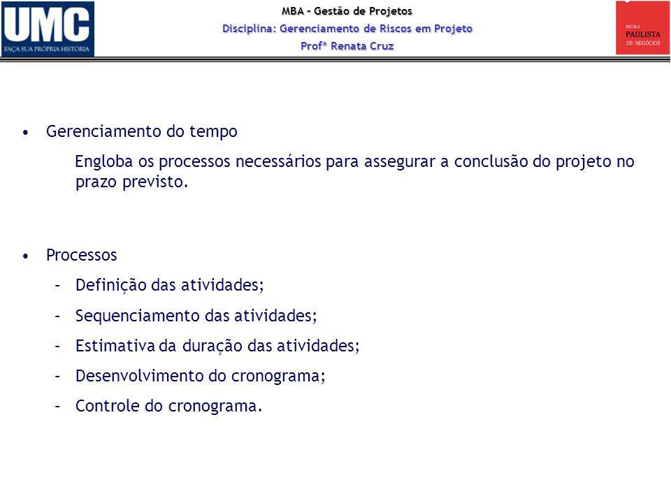 MBA – Gestão de Projetos Disciplina: Gerenciamento de Riscos em Projeto Profª Renata Cruz Gerenciamento do tempo Engloba os processos necessários para