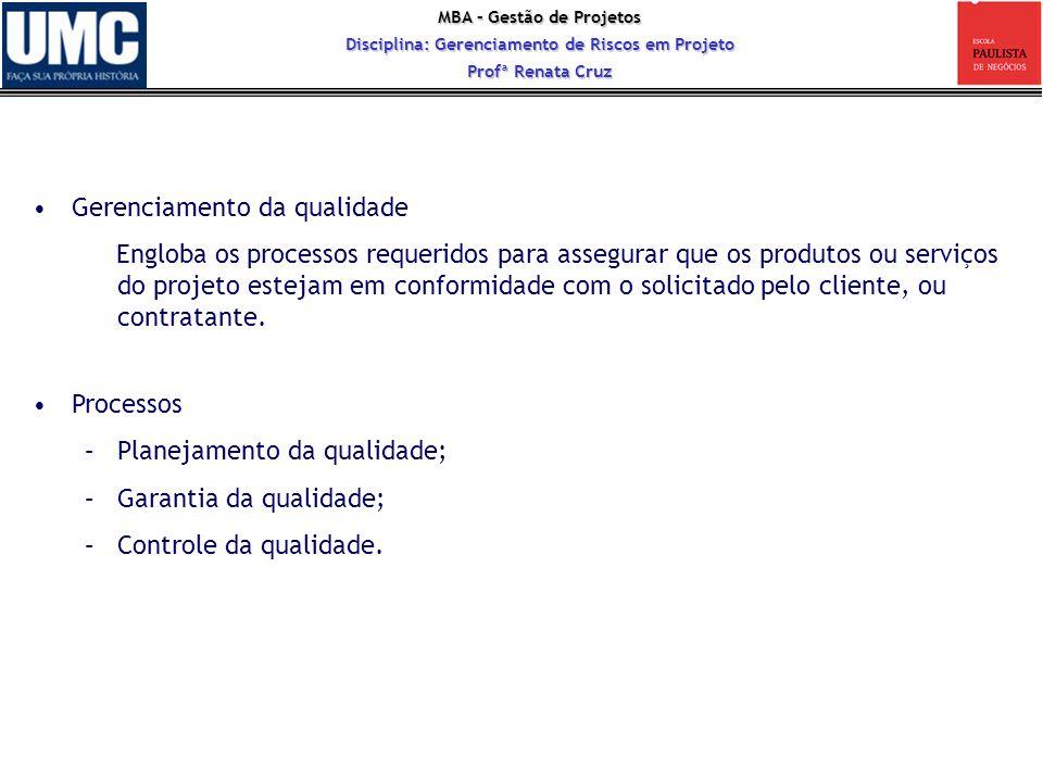 MBA – Gestão de Projetos Disciplina: Gerenciamento de Riscos em Projeto Profª Renata Cruz Gerenciamento da qualidade Engloba os processos requeridos p