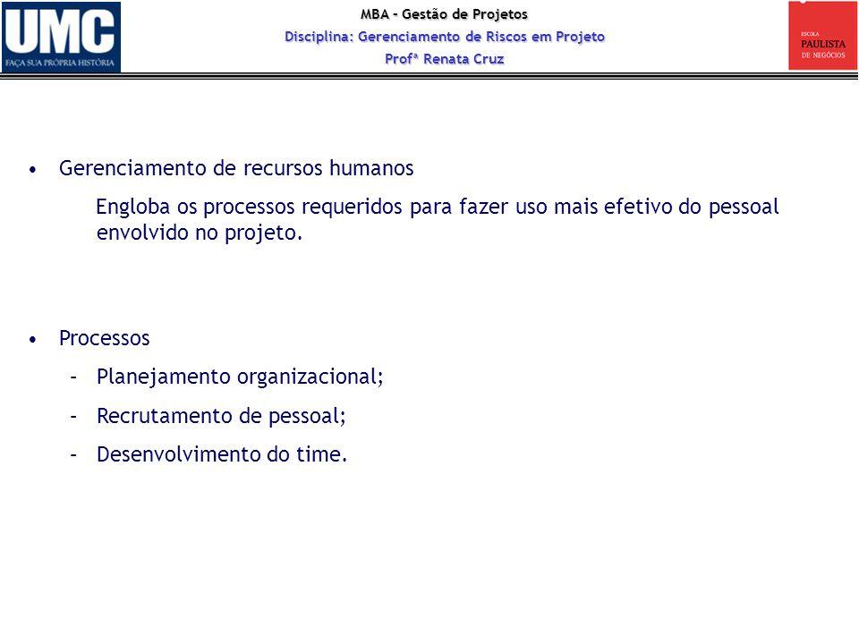 MBA – Gestão de Projetos Disciplina: Gerenciamento de Riscos em Projeto Profª Renata Cruz Gerenciamento de recursos humanos Engloba os processos reque