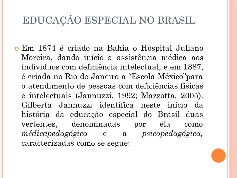 Em 1874 é criado na Bahia o Hospital Juliano Moreira, dando início a assistência médica aos individuos com deficiência intelectual, e em 1887, é criad