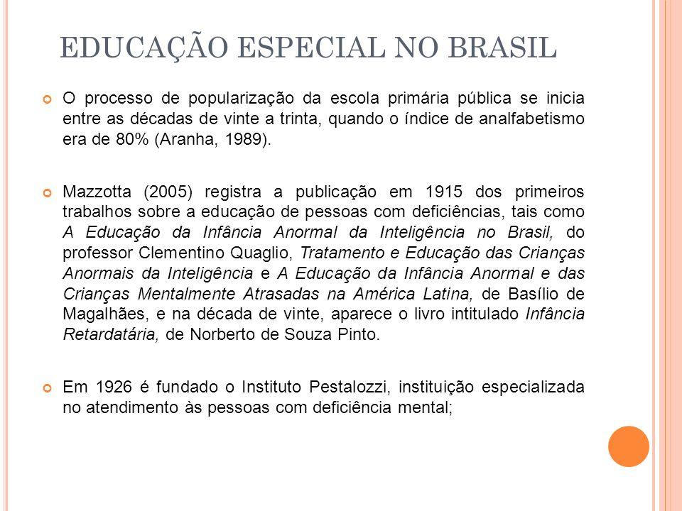 O processo de popularização da escola primária pública se inicia entre as décadas de vinte a trinta, quando o índice de analfabetismo era de 80% (Aran