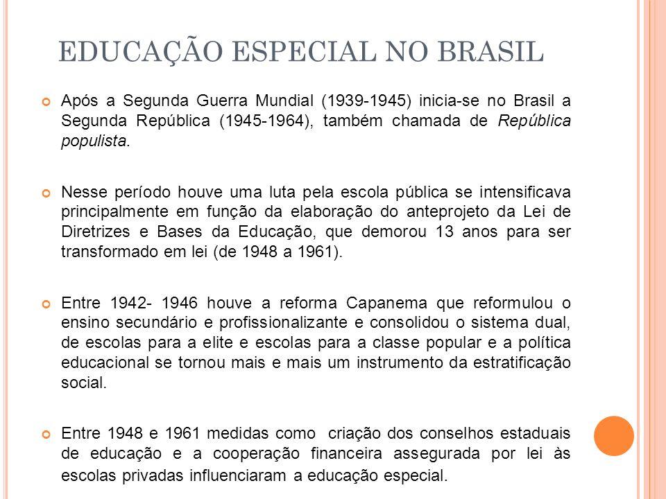Após a Segunda Guerra Mundial (1939-1945) inicia-se no Brasil a Segunda República (1945-1964), também chamada de República populista. Nesse período ho