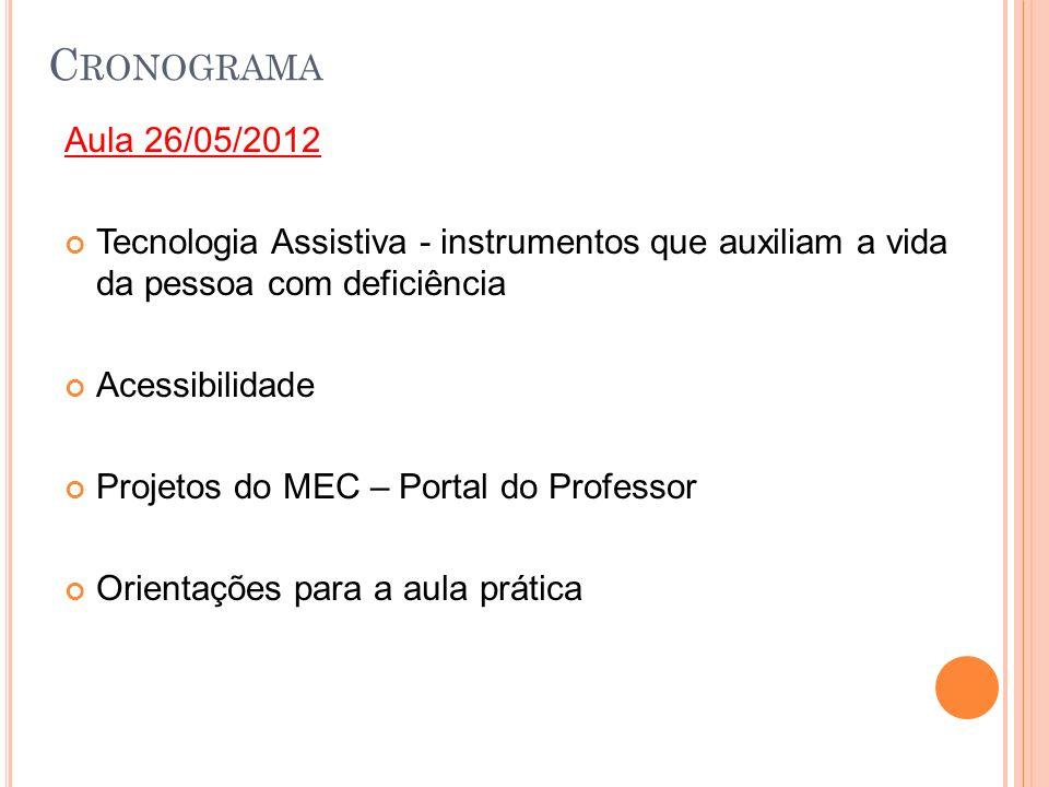 C RONOGRAMA Aula 26/05/2012 Tecnologia Assistiva - instrumentos que auxiliam a vida da pessoa com deficiência Acessibilidade Projetos do MEC – Portal