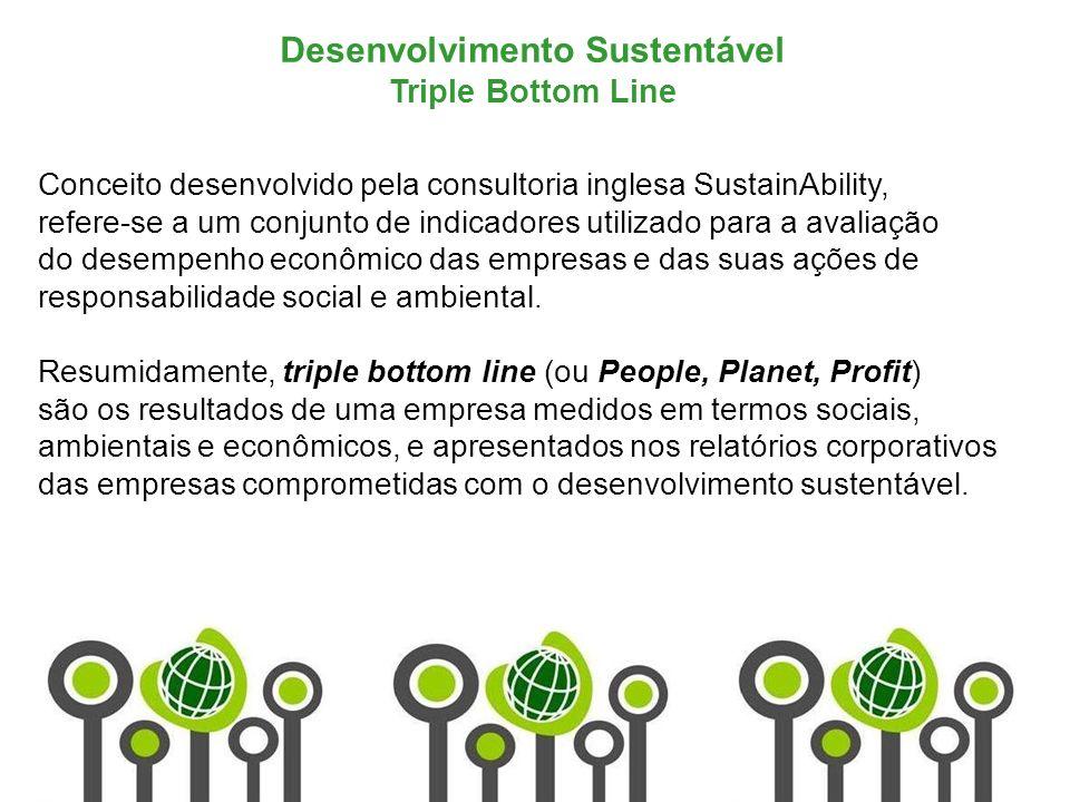 Marketing de Serviços Profa. Camila Krohling Colnago Desenvolvimento Sustentável Triple Bottom Line Conceito desenvolvido pela consultoria inglesa Sus