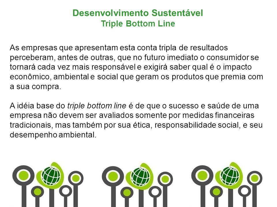 Marketing de Serviços Profa. Camila Krohling Colnago Desenvolvimento Sustentável Triple Bottom Line As empresas que apresentam esta conta tripla de re