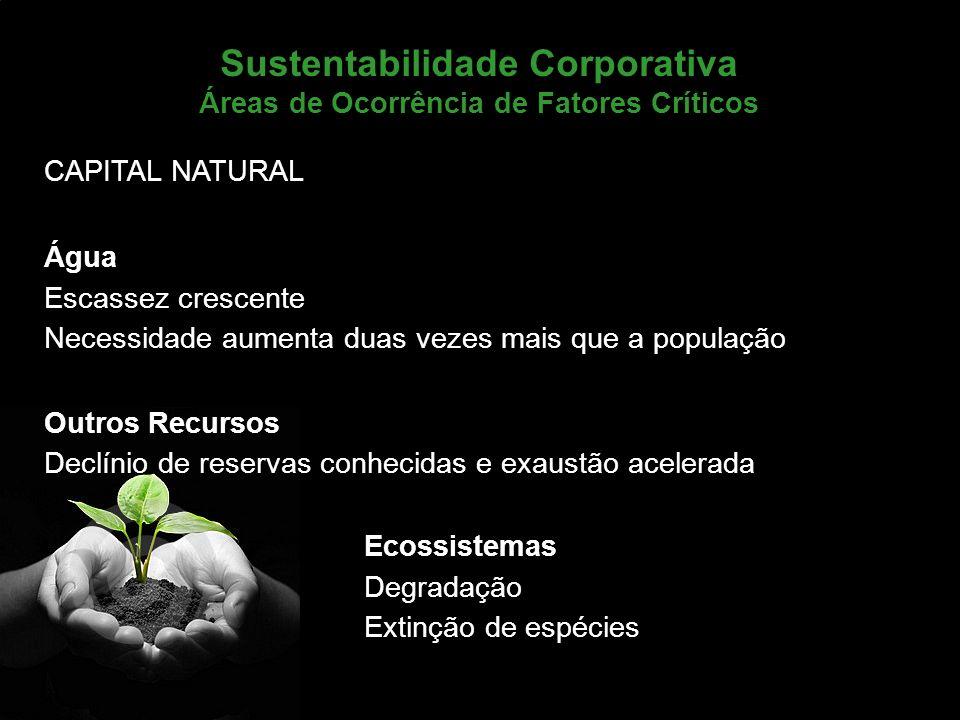 Marketing de Serviços Profa. Camila Krohling Colnago Sustentabilidade Corporativa Áreas de Ocorrência de Fatores Críticos CAPITAL NATURAL Água Escasse